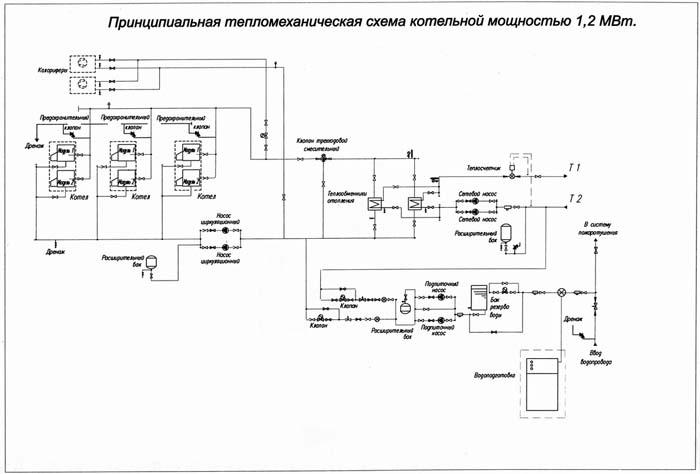 схема котельной мощностью